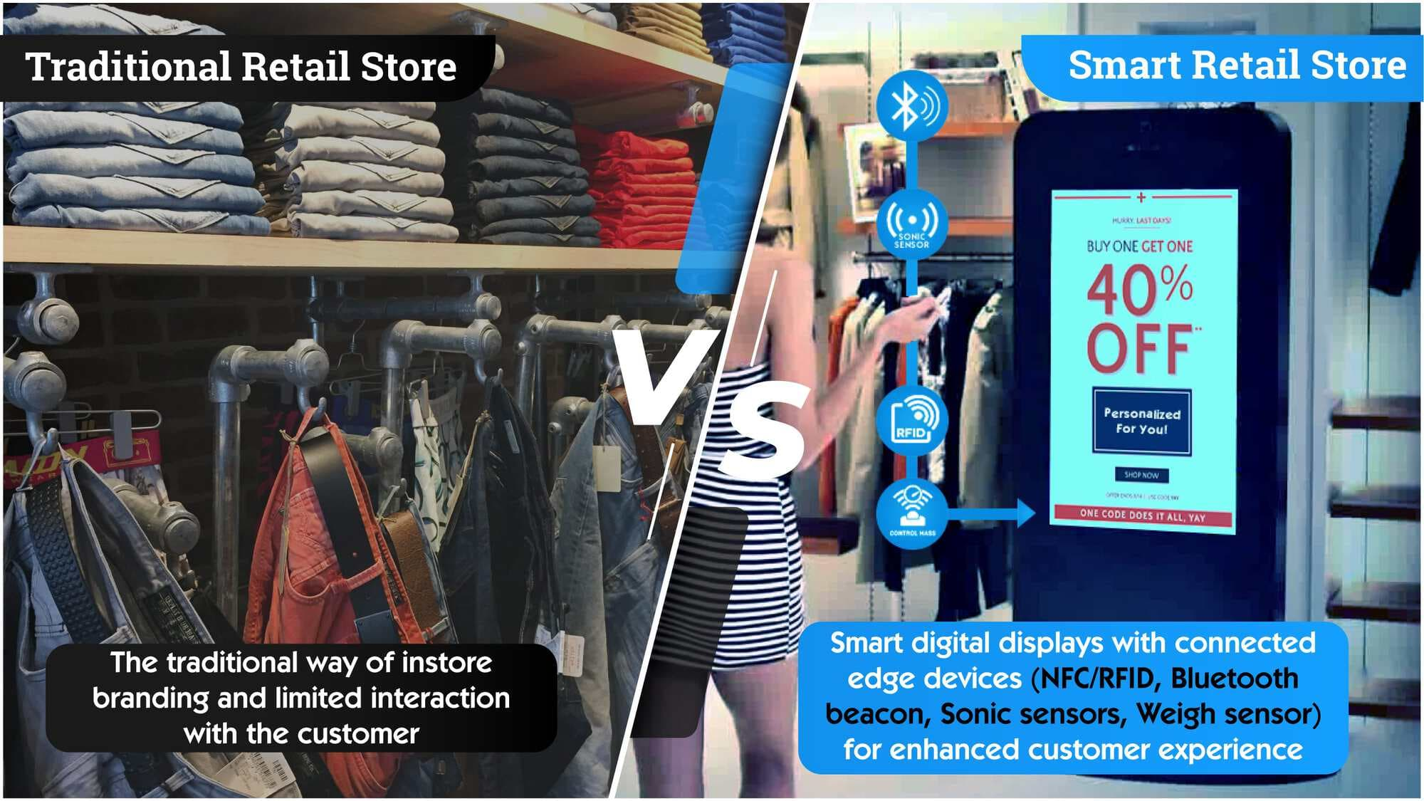 B2b2c Solutions -Smart Retail Dispaly Solution