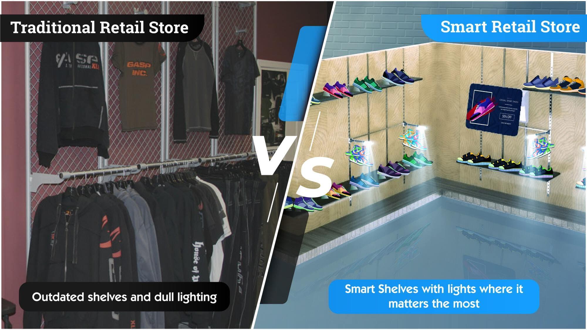 B2b2c Solutions -Smart Retail Shelving System