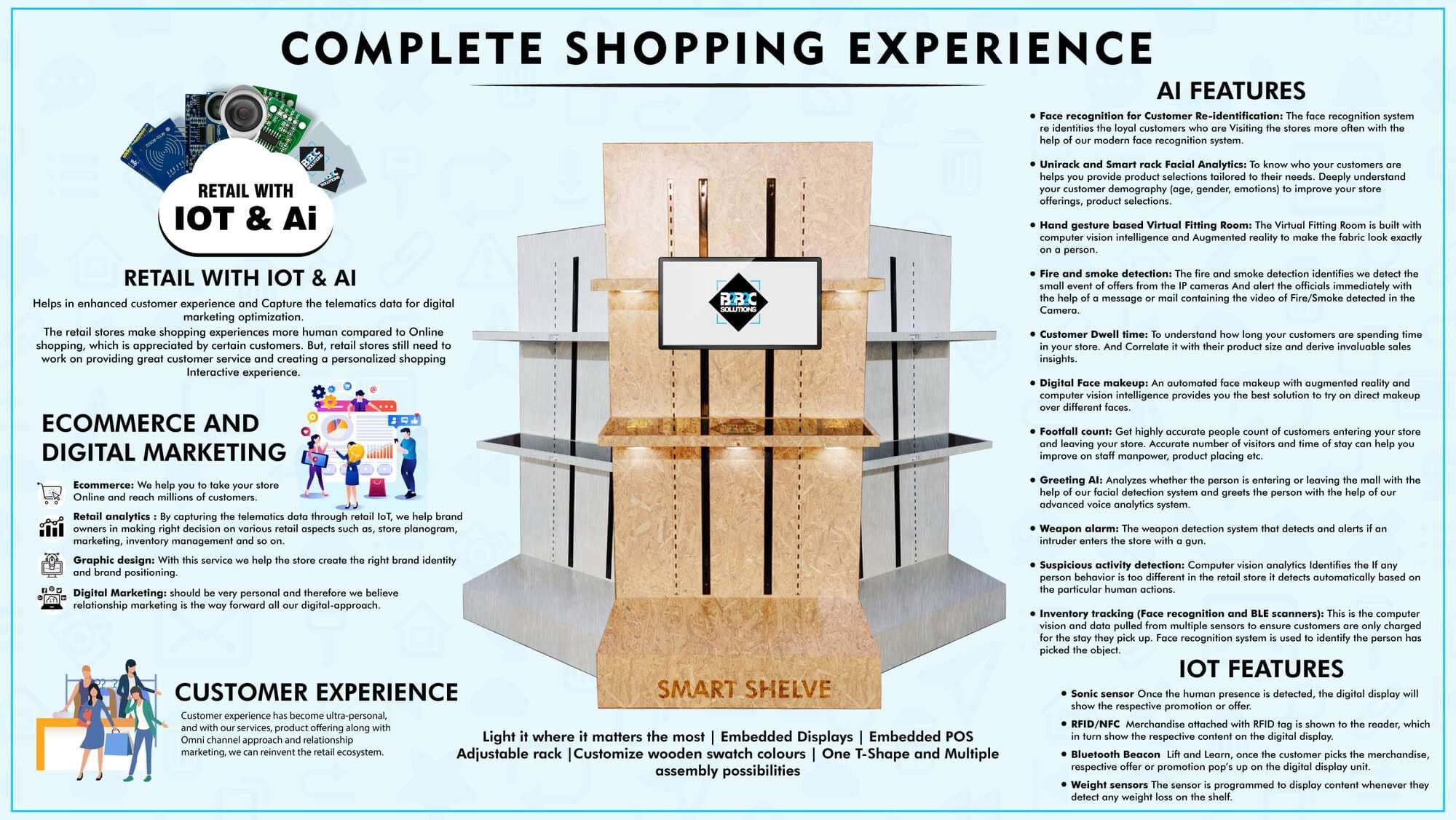 B2b2c Solutions - Complete Retail Solution